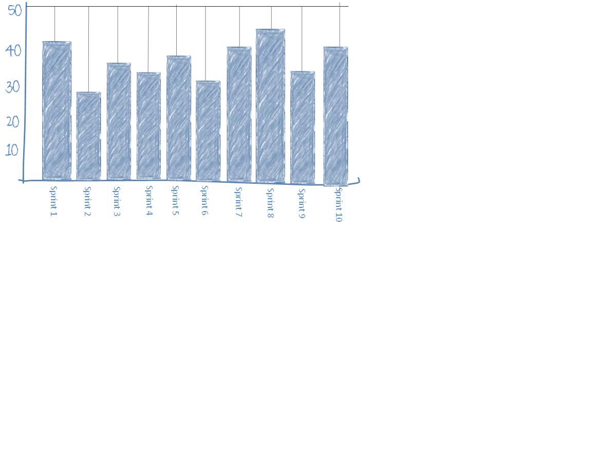 Velocity_Graph